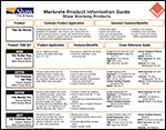 Merkrete product information Guide